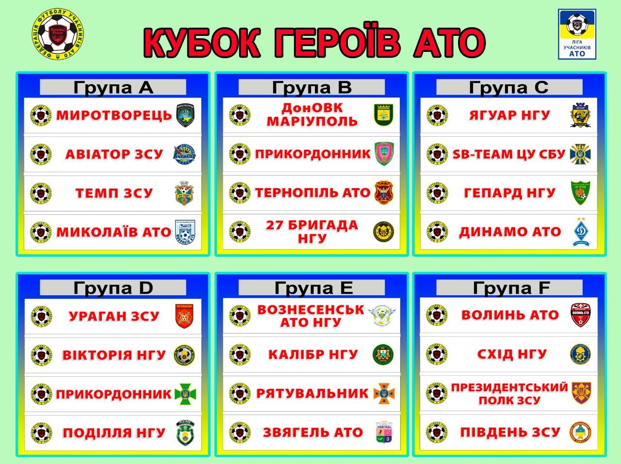 7-го жовтня стартує 6-й сезон фінальної частини змагань на Кубок Героїв АТО-2020
